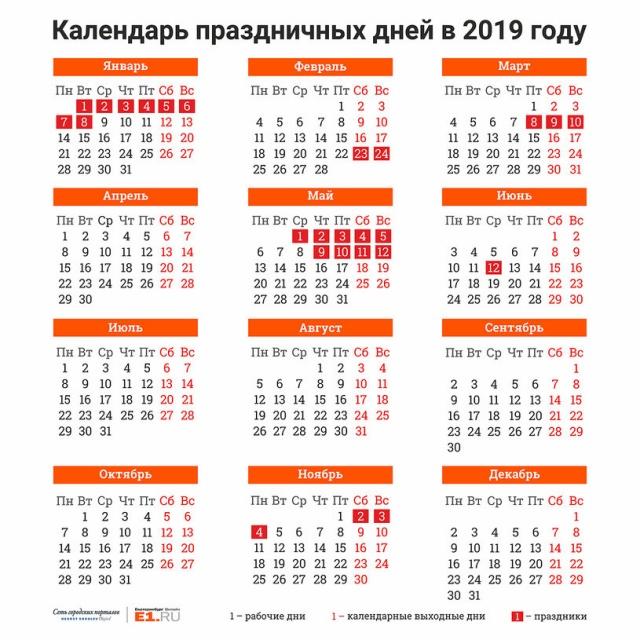 Ноябрьские праздники 2019. Как отдыхают россияне в ноябре новые фото