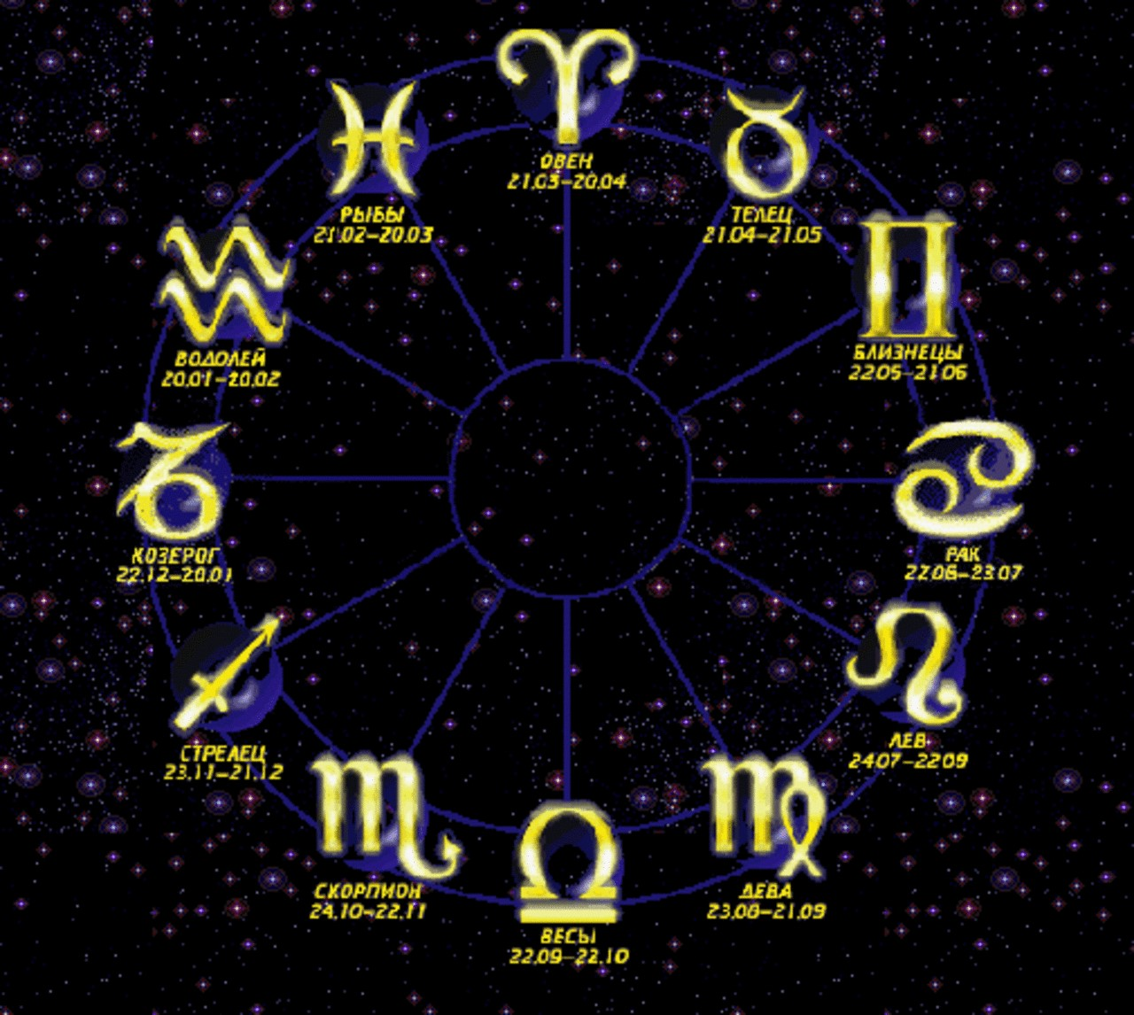 Картинки всех знака зодиака