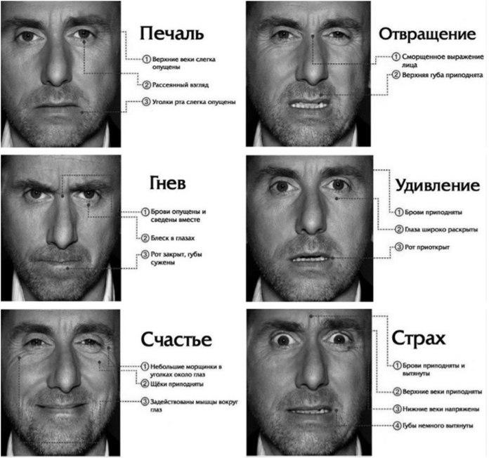 Выражение лица человека фото